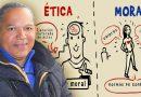¿Cuál es el futuro de la ética y la moral en los políticos de República Dominicana?